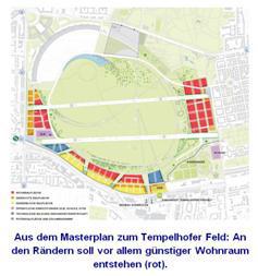 Masterplan Tempelhofer Feld